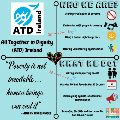 All Together in Dignity (ATD) Ireland (6)