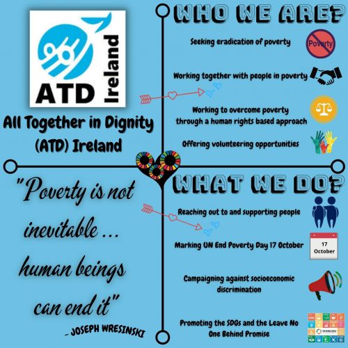 All Together in Dignity (ATD) Ireland